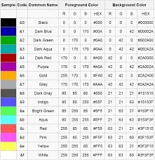 Colours Pages Dragoneggs Bukkit Plugins Projects