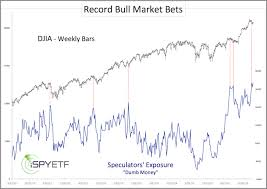Cash On The Sidelines Chart 2 Charts That Show Smart Money And Dumb Money Are Moving In
