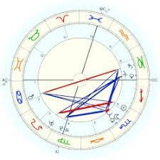 Rupaul Birth Chart Rupaul Astro Databank