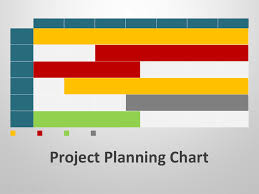 Project Powerpoint Project Planning Chart