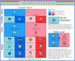 Welcome To Gotchi Garden Tamagotchi Plus Color Tmgc C