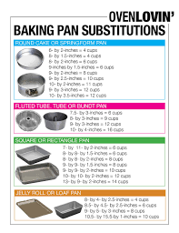 Baking Pan Conversion Chart Baking Pan Conversion Chart Baking Basics Baking Pans