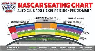 Iowa Speedway Seating Chart Maps Auto Club Speedway