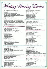 Checklist For Wedding Day Wedding Timeline Checklist Under Fontanacountryinn Com