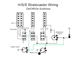 suhr hss wiring diagram suhr image wiring diagram flame top stratocaster build page 3 telecaster guitar forum on suhr hss wiring diagram