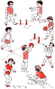 Контрольные упражнения для оценки физической подготовленности  Рис 11