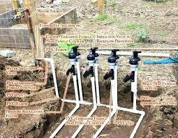 irrigation system garden irrigation ideas vegetable garden drip irrigation layout garden irrigation system design home irrigation system
