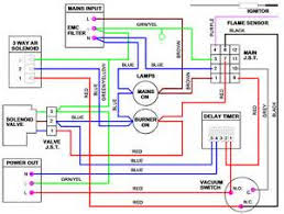 similiar solenoid valve schematic keywords solenoid valve wiring diagrams get image about wiring diagram