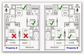 bedroom feng shui design. bedroom feng shui layout ceginfo model design