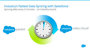 Data Sync Salesforce Announces New Gmail Integration New Reporting Dashboards