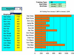 Tracker Training Employee Training Tracker Standaloneinstaller Com