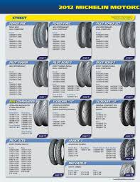 Michelin Motorcycle Tire Pressure Chart Disrespect1st Com