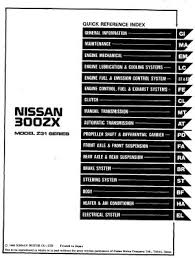 1987 nissan d21 wiring diagram wiring diagrams and schematics