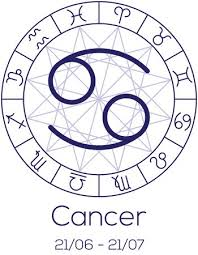 Zodiac Sign Cancer Astrological Symbol In Wheel With