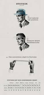 Stetson Education How To Determine Your Hat Size Stetson