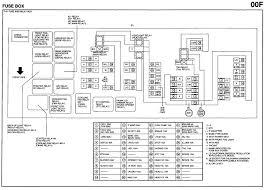 1994 Mazda Mpv Fuse Box Diagram Mazda CX-5 Fuse Box Diagram