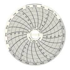 Chart Recorder Paper Dickson C313 Chart Paper For Super Compact Temperature Chart Recorders 10 To 35c 24 Hour