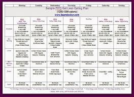 being a beachbody coach lisa decker week 1 piyo meal planning tipore