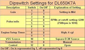 rostra cc wiring diagram settings to use mid gain and high 4 cyl timing rather than high extra high the revised settings below gives the ride i expected easy on