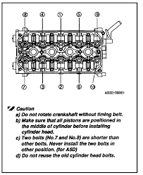 08 kia sedona engine diagram wiring images torque specifications for cylinder head on kia spectra