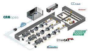 mxe 200i fanless embedded computer iot gateway adlink technology iot seamlessconnection