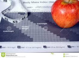 Apple Index Chart Body Mass Index Chart Stock Image Image Of Weight Mass