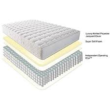 Mattress in a box Zinus Amazoncom Slumber 8 Mattressinabox Full For Good Nights Sleep In The Bedroom Kitchen Dining Amazoncom Amazoncom Slumber 8 Mattressinabox Full For Good