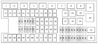 2014 f 150 fuse box automotive block diagram \u2022 2014 F-150 Fuse Box Signal at Where Is Fuse Box On 2014 F150