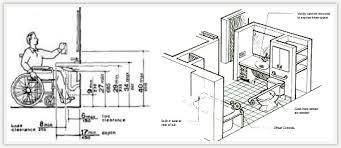 front door knob height. lever door handles front knob height n
