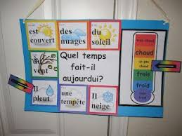 French Language Version Of A Weather Chart Change And Tell
