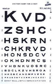 How To Use Sloan Eye Chart Graham Field 1264 Mckesson Medical Surgical
