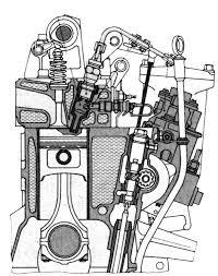 Hasta 5000 rpm se ha mejorado la relación potencia peso aumentando cilindrada y n de cilindros de los motores sobrealimentación aumentando hasta en un