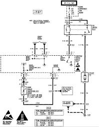 oldsmobile achieva wiring diagram discover your wiring oldsmobile achieva sl i have a 1996 oldsmobile achieva 1995 oldsmobile achieva wiring diagram as well as 1995 olds cutlass ciera
