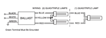 4 pin cfl ballast wiring 4 image wiring diagram 4 pin cfl wiring diagram schematics and wiring diagrams on 4 pin cfl ballast wiring