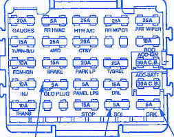 gmc fuse box diagram wiring diagrams online