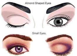 makeup for diffe eye shapes bollywoodshaadis view full size