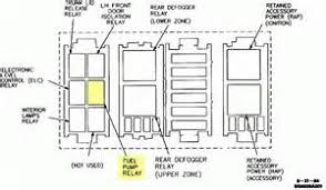 jeep wrangler stereo wiring diagram jeep 1999 jeep cherokee interior fuse box on 2014 jeep wrangler stereo wiring diagram