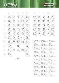 Hiragana Chart Pdf Hiragana Elementary Japanese