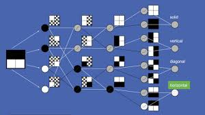 Deep Neural Network How Deep Neural Networks Work