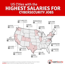 security salary it security salaries in major european cities elearnsecurity blog