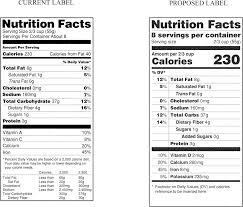 Ingredients Label Template Federal Register Food Labeling Revision Of The Nutrition
