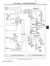gator hpx 4x4 wiring diagram wiring library John Deere Tractor Wiring Diagrams john deere hpx 4x4 gator manual best deer photos water alliance
