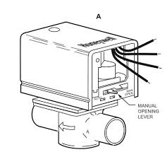 diagrams for fireplace boiler wiring twinsprings research institute honeywell valve diagram