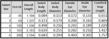 Body Ball Size Chart Swivel Snap Size Chart Www Bedowntowndaytona Com