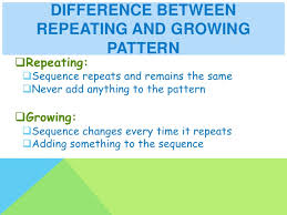 Patterns Definition Awesome Repeating And Growing Patterns