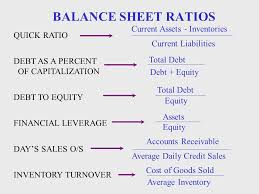 Ratios In Balance Sheet Session Objectives At The End Of This Session Participants