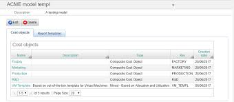 Defining And Managing A Cost Model Template Documentation For Bmc