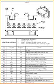 chevy trailblazer radio wiring harness wiring diagram wiring harness diagram/75 fxe-harley at Wiring Harness Diagram