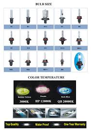 Details About Hid Xenon Replacement Headlight Bulbs H1 H3 H4 H7 H8 H9 H10 H11 H13 3k 12k 20k
