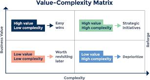 Marketing Plan Guide With Templates Smartsheet